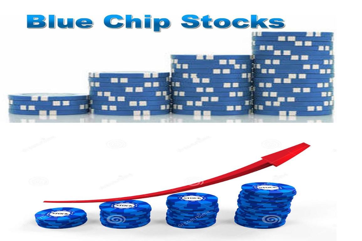 Investment Checklist For Blue Chip Dividend Stocks